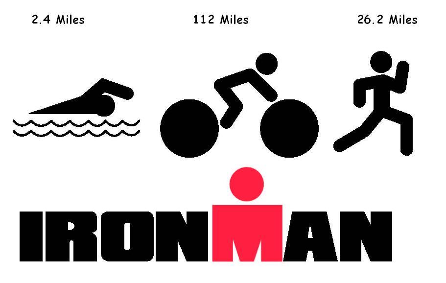 ironman infographic